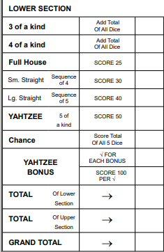 How to Play Yahtzee Dice Game