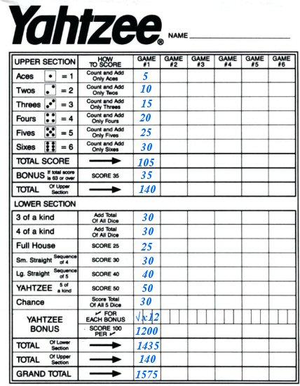 Highest Yahtzee Score