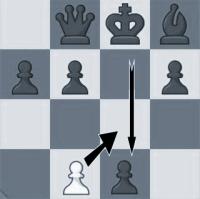 Chess En Passant Rules