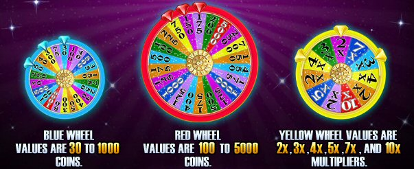 Wheel of Fortune Online Slots Triple Extreme Spin