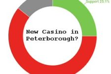 Little Support for Peterborough Ontario Casino