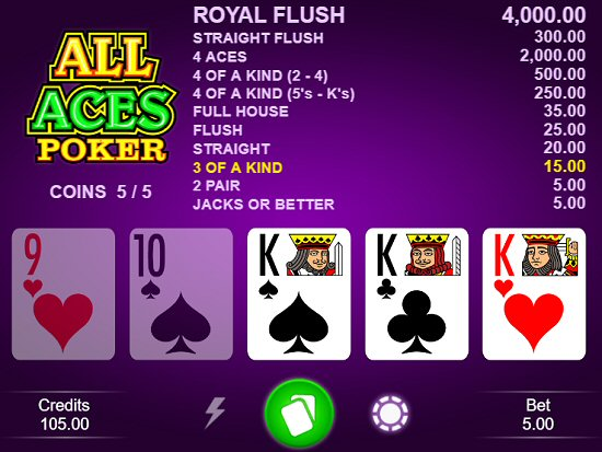 Microgaming New All Aces Poker 2018