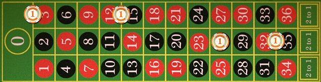 Jeu Zero Game roulette