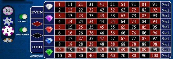 1000 Diamond Bet Roulette Table