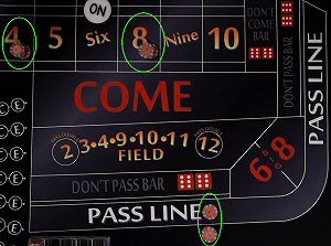 Craps Strategies – Three Point Molly