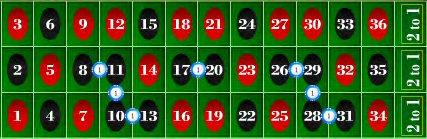Black Splits Bet roulette