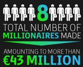 Millionaire Maker Changes 8 Lives in 6 Months
