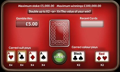 How a Slots Gamble Feature Works