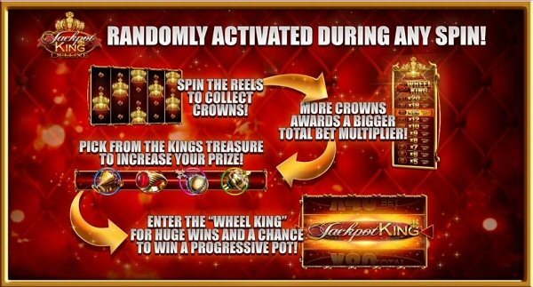 King Spin Reel Bonus Jackpot King Deluxe